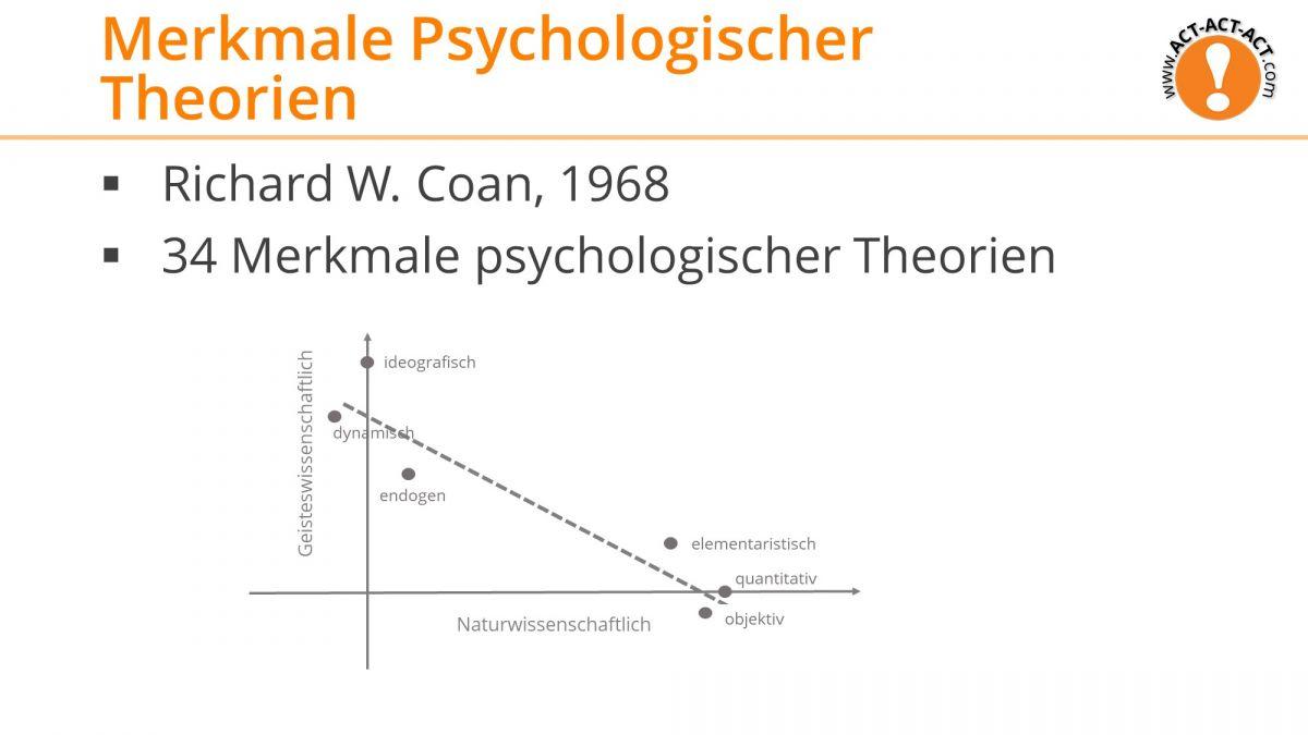 Psychologie Aufnahmetest Vorbereitung: Leib - Seele