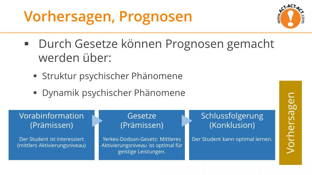 Psychologie Aufnahmetest Vorbereitung: Vorhersagen, Prognosen