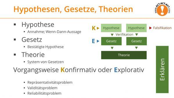 Psychologie Aufnahmetest Vorbereitung: Hypothesen, Gesetze, Theorien
