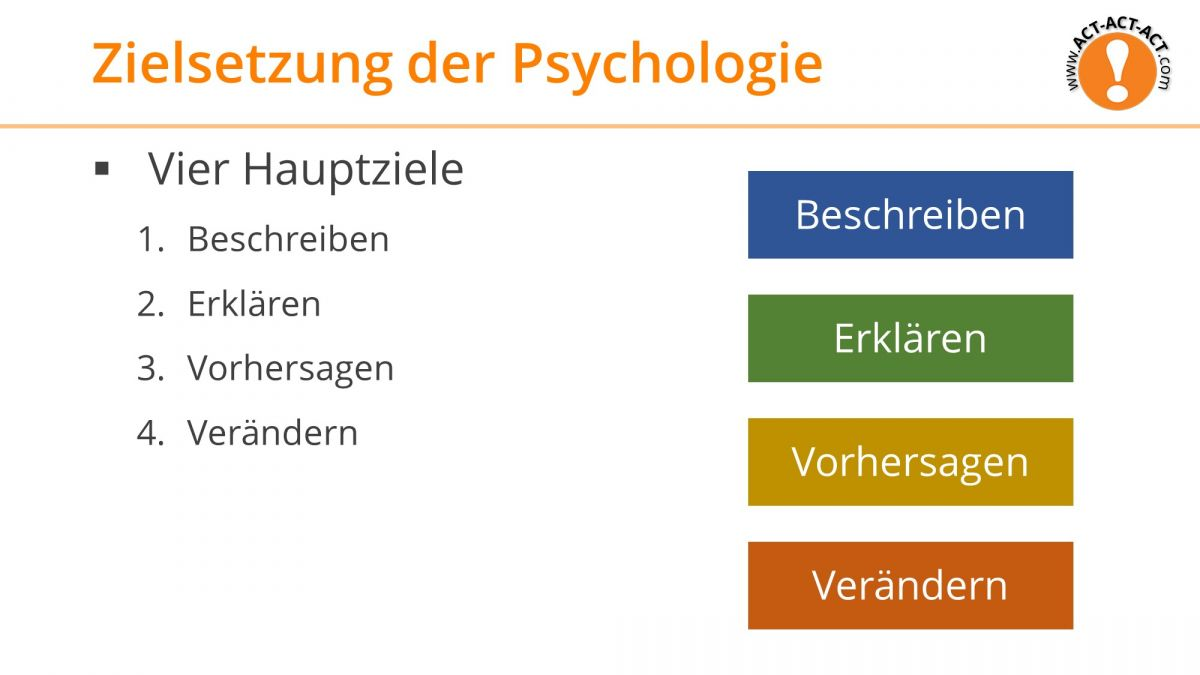Psychologie Aufnahmetest Kapitel 2: Zielsetzung der Psychologie