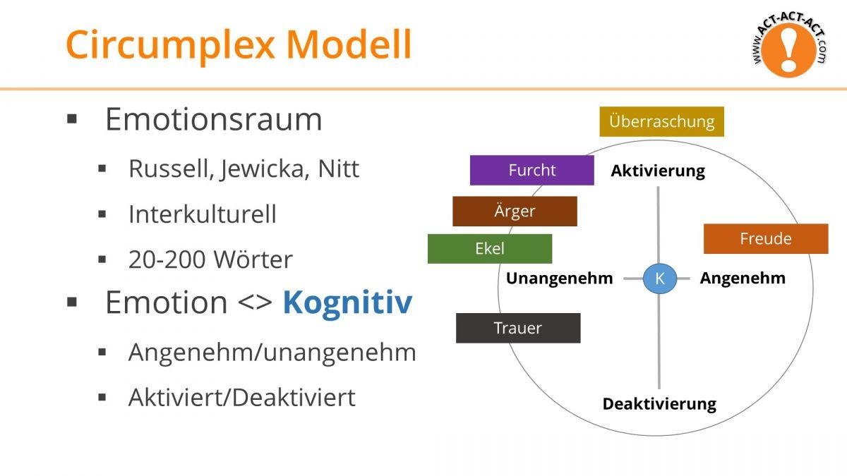 Psychologie Aufnahmetest Kapitel 9: Circumplex Modell