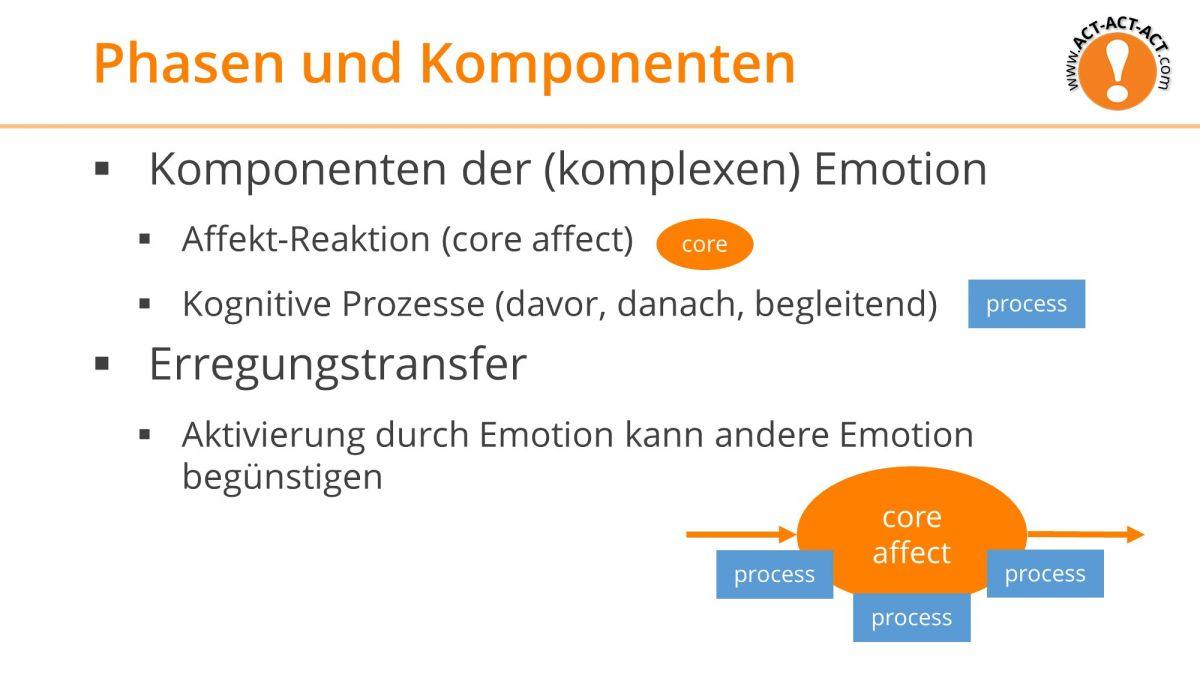 Psychologie Aufnahmetest Kapitel 9: Phasen und Komponenten