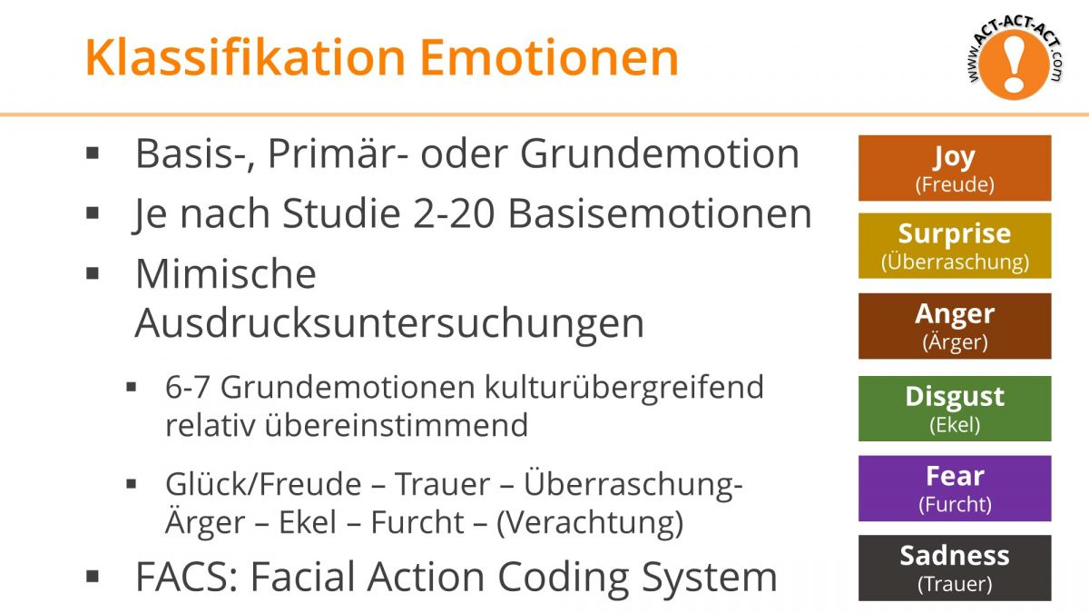 Psychologie Aufnahmetest Kapitel 9: Klassifikation von Emotionen