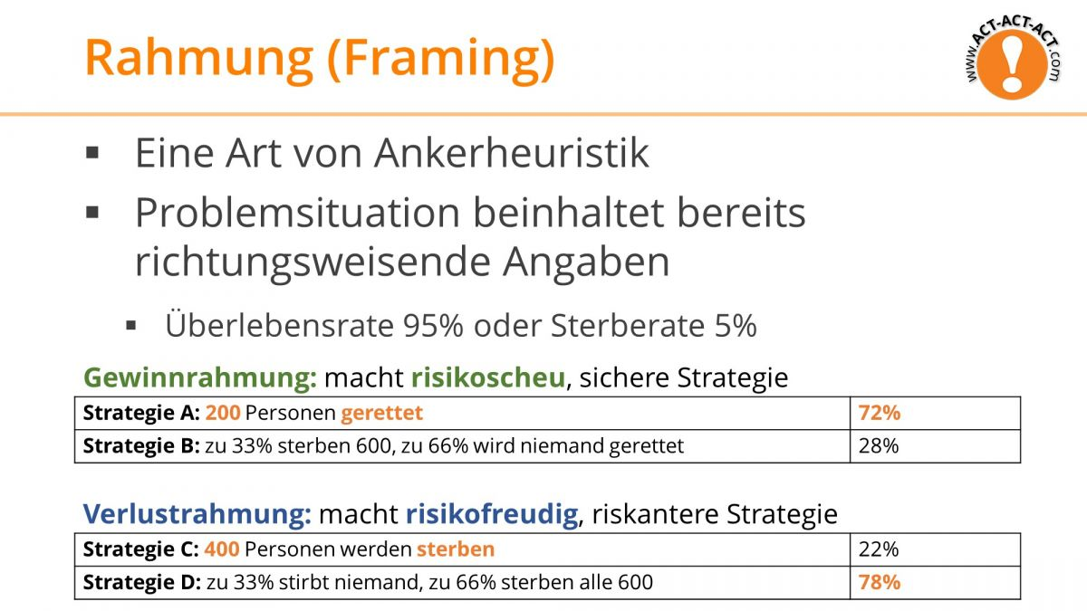 Psychologie Aufnahmetest Kapitel 8: Rahmung (Framing)