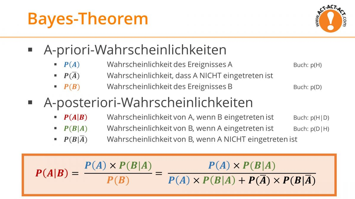 Psychologie Aufnahmetest Kapitel 8: Bayes-Theorem