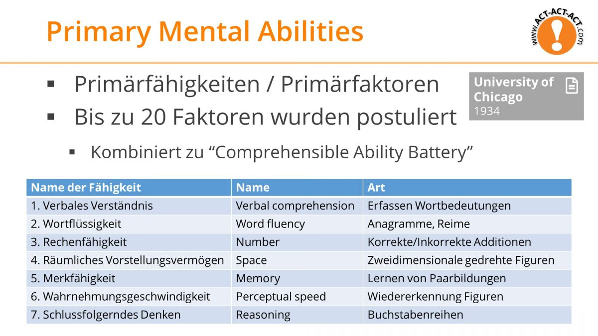 Psychologie Aufnahmetest Kapitel 8: Primary Mental Abilities