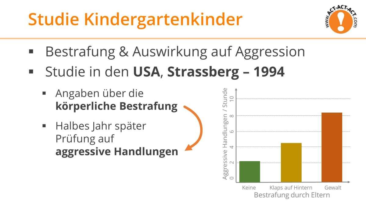 Psychologie Aufnahmetest Kapitel 6: Imitationslernen und Aggression - Studie von Strassberg