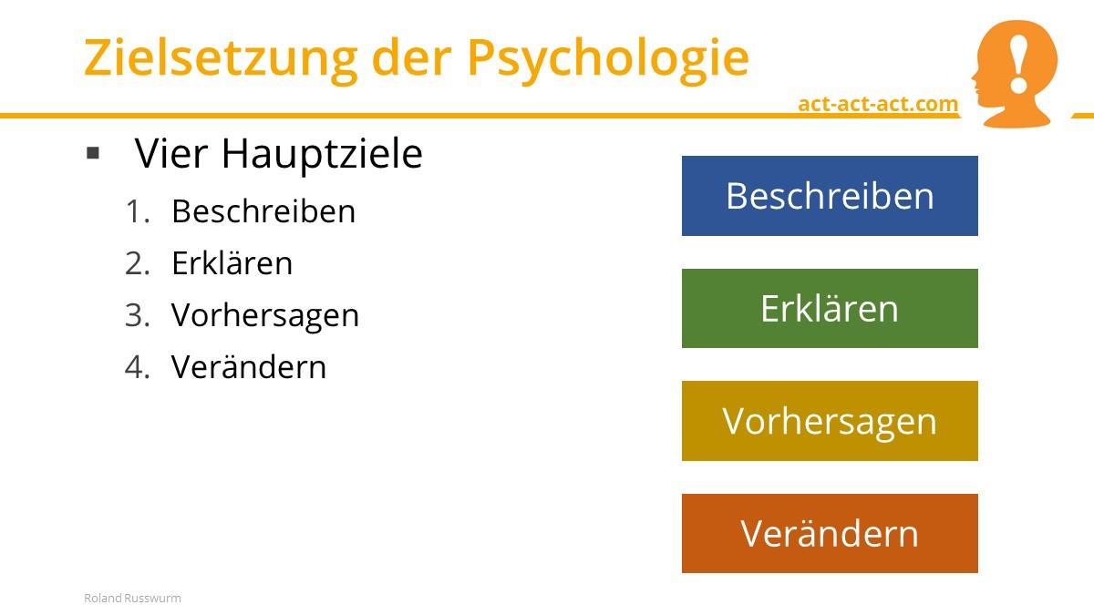 Zielsetzung der Psychologie