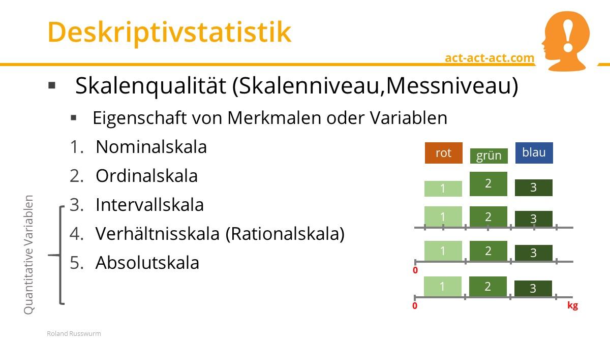 Deskriptivstatistik
