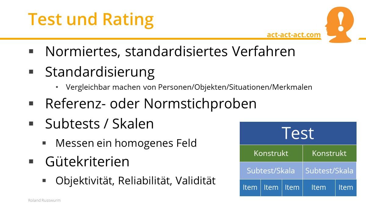 Test und Rating