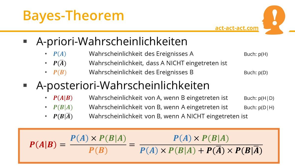 Bayes-Theorem