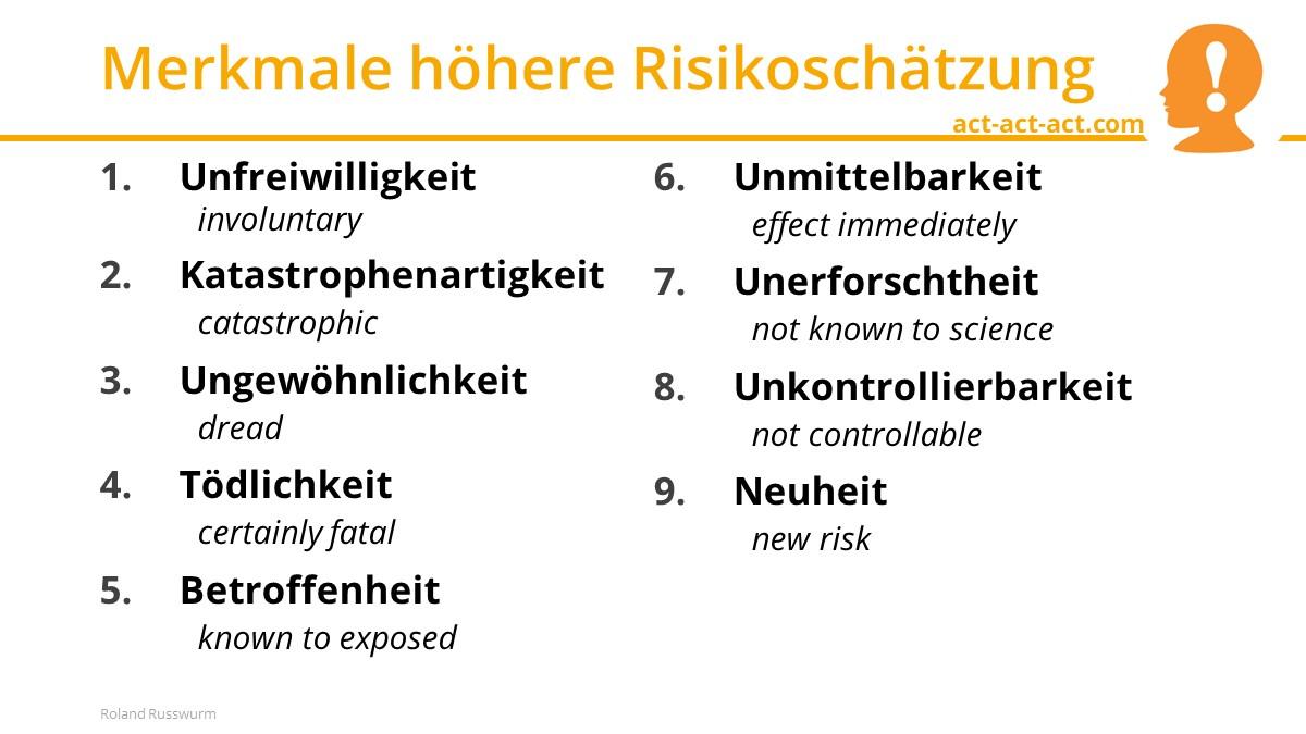 Merkmale höhere Risikoschätzung