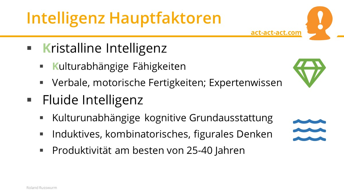 Intelligenz Hauptfaktoren