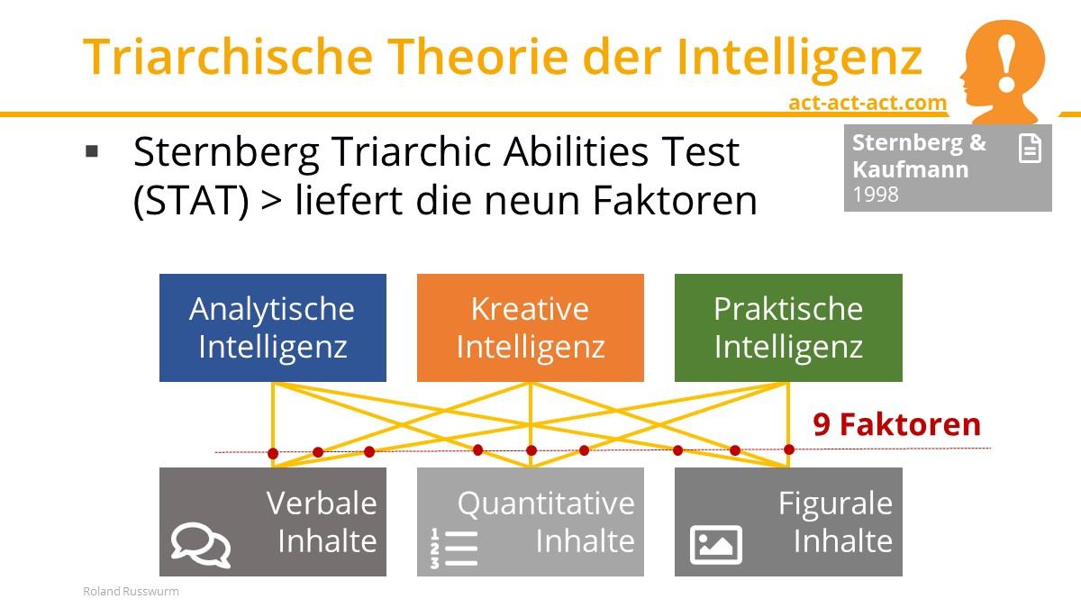 Triarchische Theorie der Intelligenz